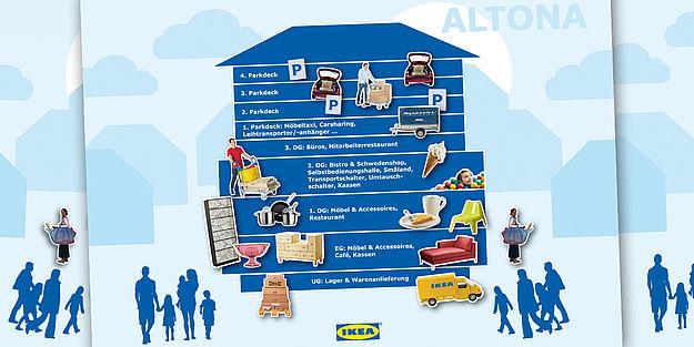 Ikea Grundsteinlegung in Altona mit dem Bollerwagen