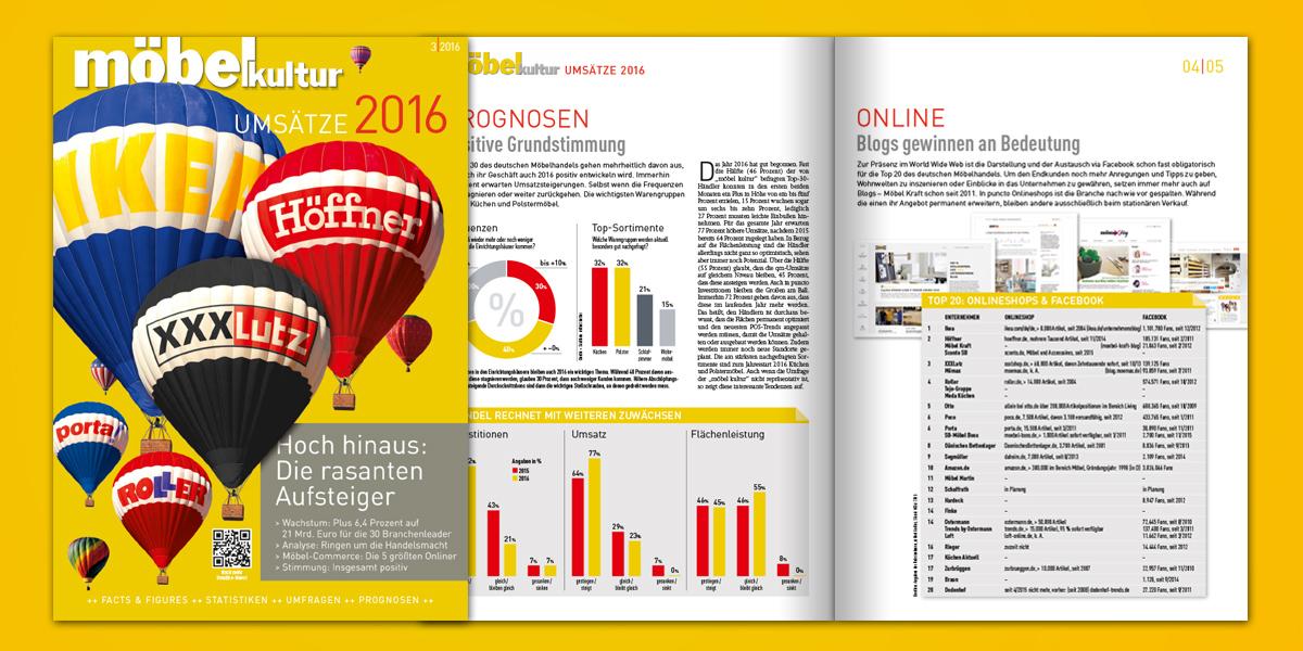 Möbel Kultur Umsätze Special   Die Top 30 Erreichen Erstmals über 21 Mrd.  Euro   Marktanteil Der Zehn Größten Möbelhändler Liegt Bei 54 Prozent ...